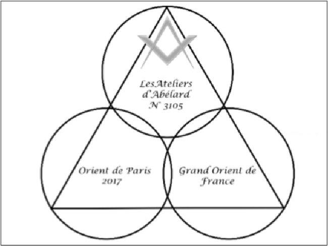 Ateliers Abelard
