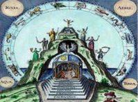 symbolique alchimique