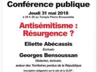 Antisemitisme resurgence
